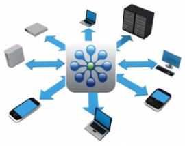 Netwerkscan