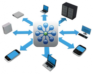 Netwerk scan / Analyse